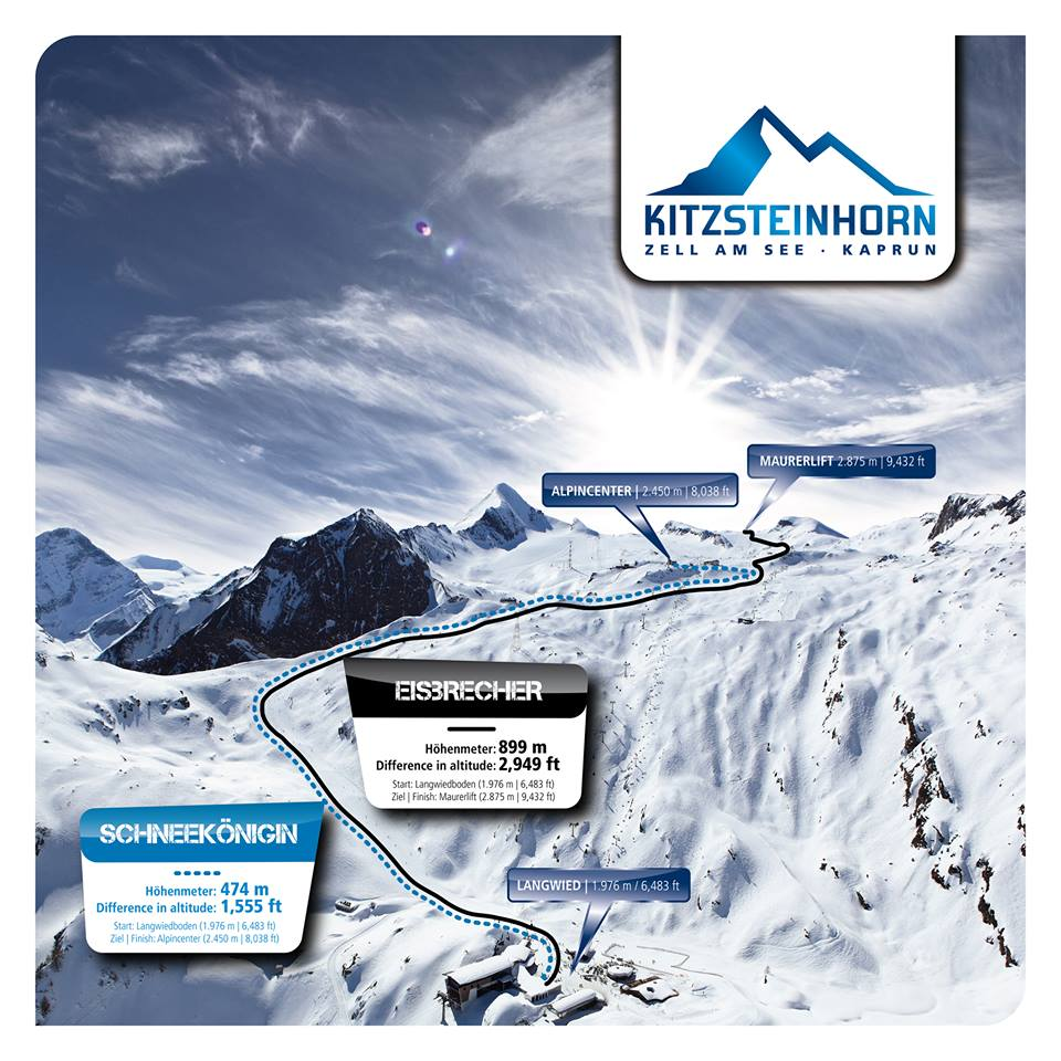 The two touring options at the Kitzsteinhorn
